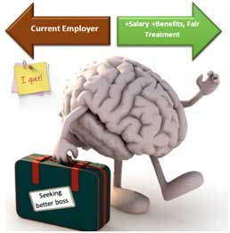 San Diego Unified BRAIN DRAIN!