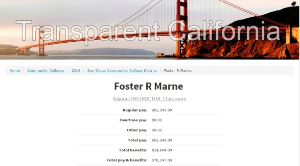 Foster Instructor Salary 2014