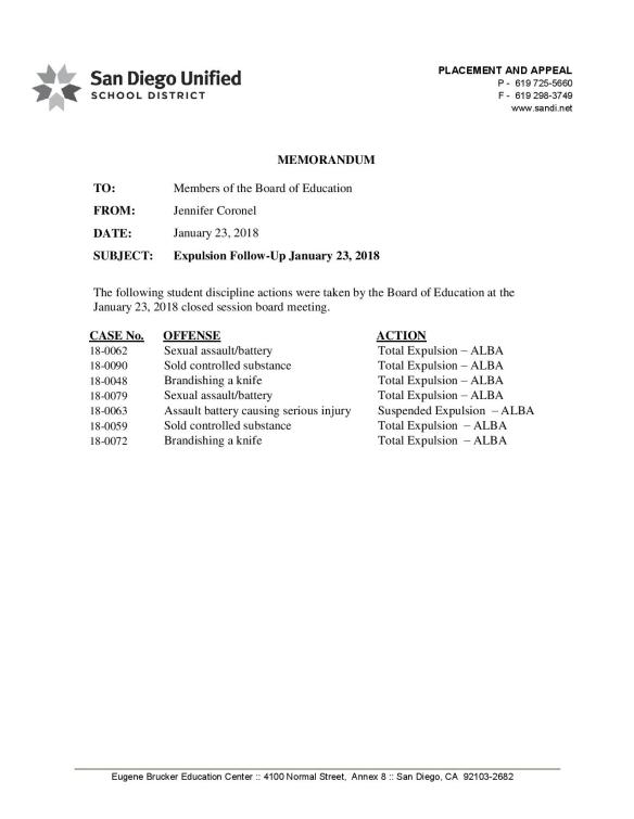 February   2018   District Deeds