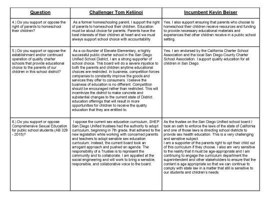 Voter Guide Final v4 FINAL-page-002