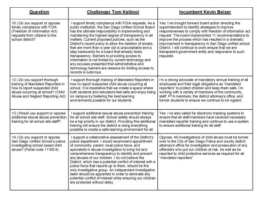 Voter Guide Final v4 FINAL-page-004