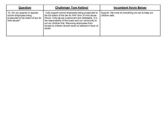 Voter Guide Final v4 FINAL-page-005